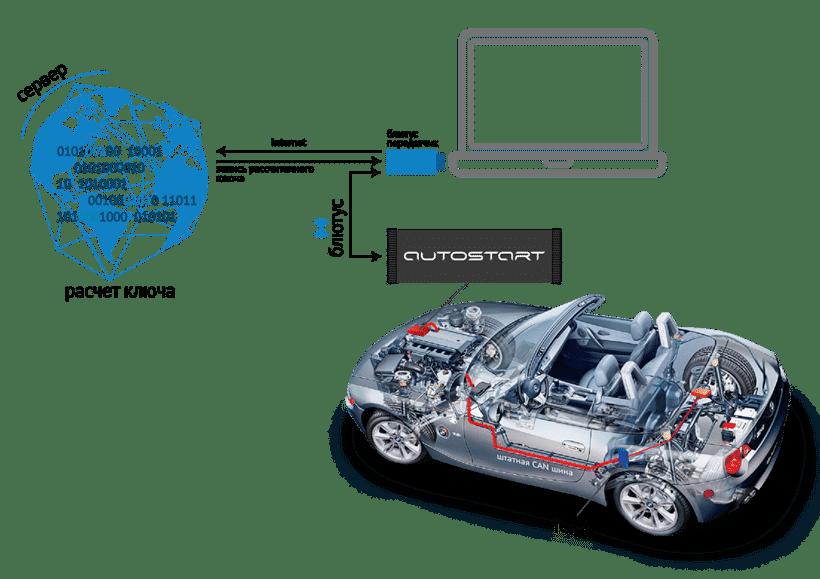 Модуль изображения